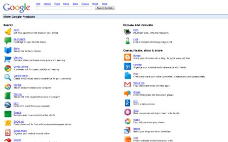 Google Apps List